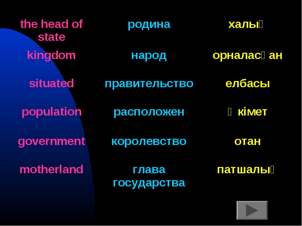 the head of stateродинахалық kingdomнародорналасқан situatedправительств...