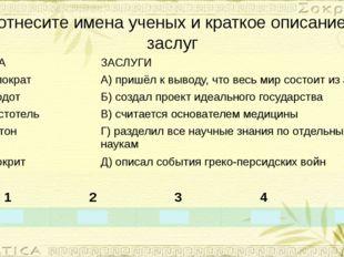 Соотнесите имена ученых и краткое описание их заслуг ИМЕНА ЗАСЛУГИ 1) Гиппокр