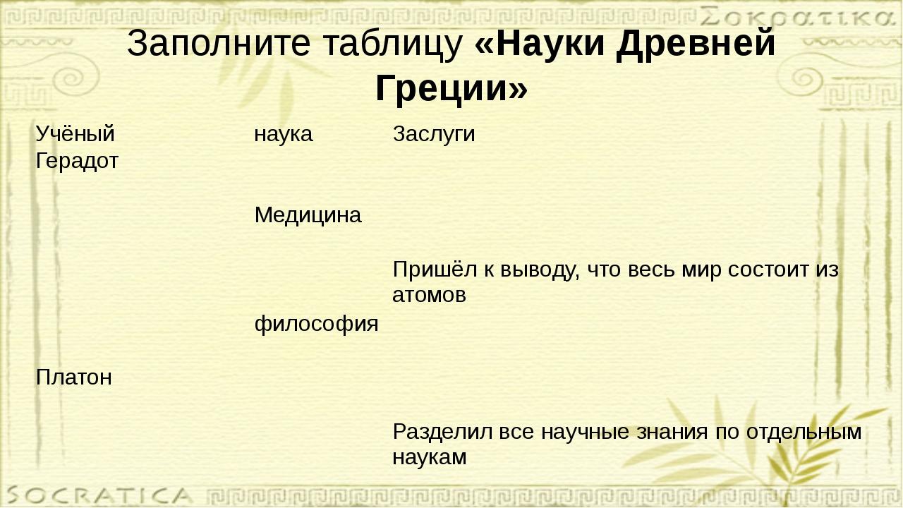 Заполните таблицу «Науки Древней Греции» Учёный наука Заслуги Герадот    ...