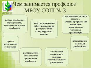 Чем занимается профсоюз МБОУ СОШ № 3 работа профкома с обращениями, заявления