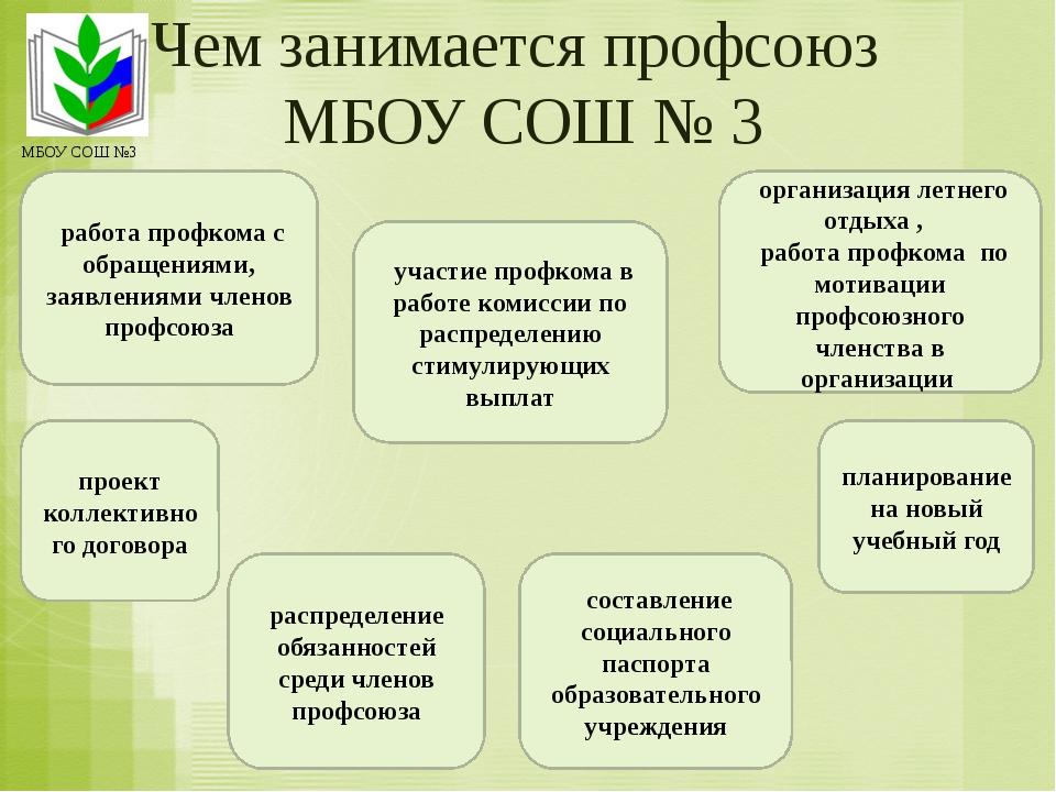 Чем занимается профсоюз МБОУ СОШ № 3 работа профкома с обращениями, заявления...
