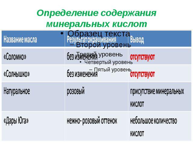 Определение содержания минеральных кислот