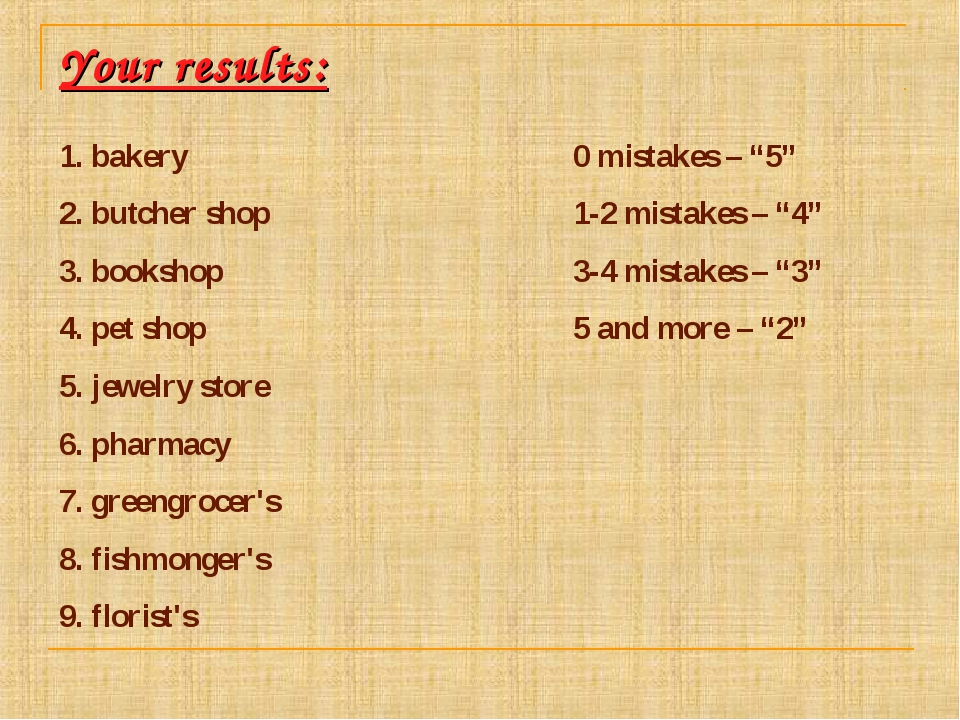Your results: 1. bakery 2. butcher shop 3. bookshop 4. pet shop 5. jewelry st...