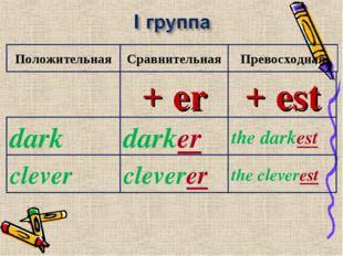 Положительная Сравнительная Превосходная + er + est dark the darkest darker c