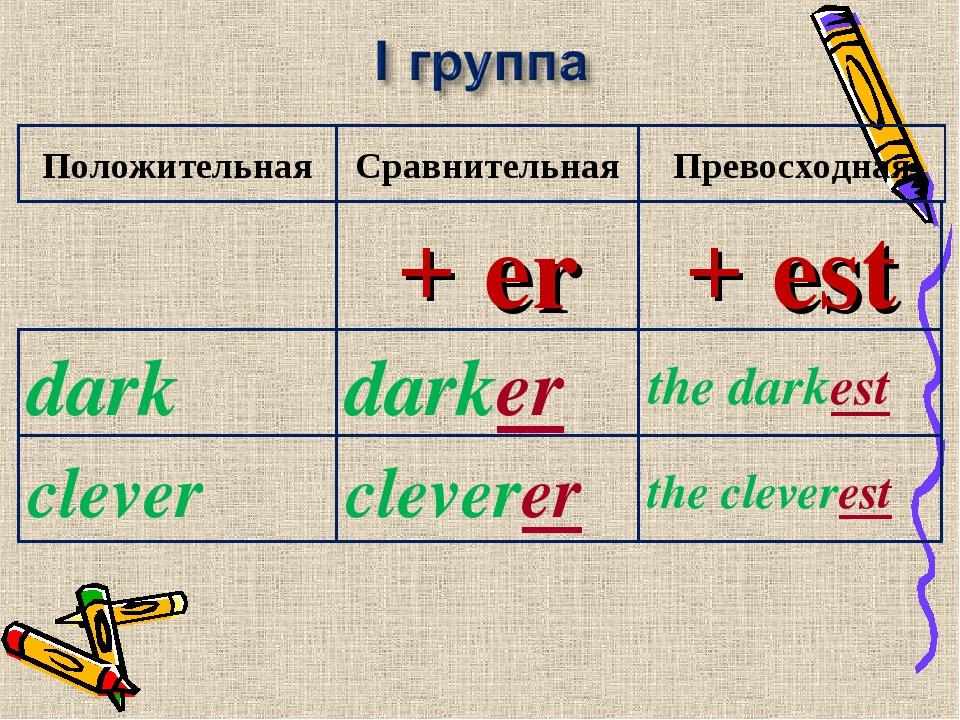 Положительная Сравнительная Превосходная + er + est dark the darkest darker c...