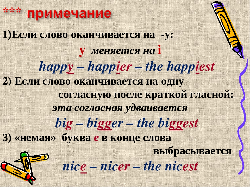 Если слово оканчивается на -y: y меняется на i happy – happier – the happiest...