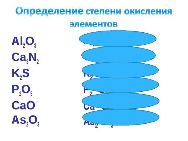 Al2O3 Ca3N2 K2S P2O5 CаO As2O3 Al2+3O3-2 Ca3+2N2-3 K2+1S-2 P2+5O5-2 Cа+2O-2 A...