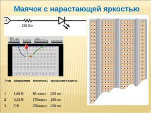 Маячок с нарастающей яркостью Этапнапряжениесветимостьпродолжительность 1