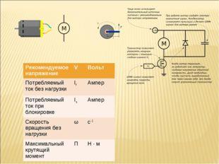 Рекомендуемое напряжениеVВольт Потребляемый ток без нагрузкиIf Ампер Потр