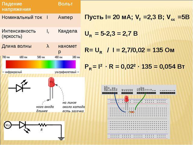 Пусть I= 20 мА; Vf =2,3 В; Vcc =5В UR = 5-2,3 = 2,7 В R= UR / I = 2,7/0,02 =...
