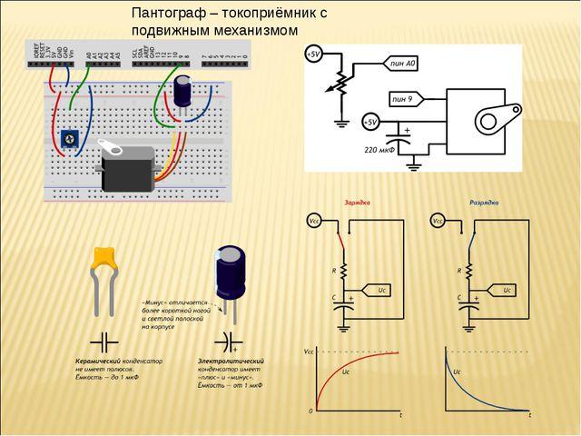 Пантограф – токоприёмник с подвижным механизмом