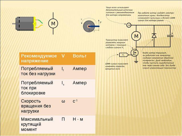 Рекомендуемое напряжениеVВольт Потребляемый ток без нагрузкиIf Ампер Потр...