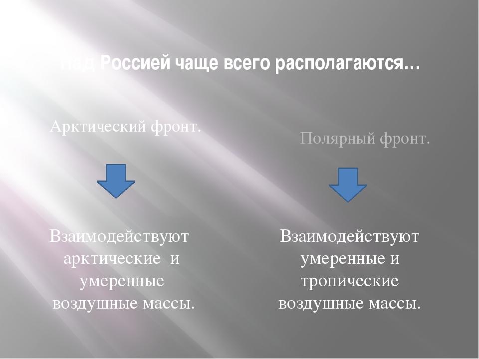 Над Россией чаще всего располагаются… Арктический фронт. Полярный фронт. Взаи...