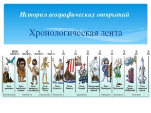 Хронологическая лента История географических открытий
