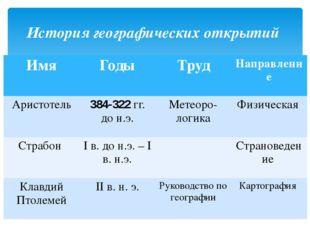 История географических открытий Имя Годы Труд Направление Аристотель 384-322г