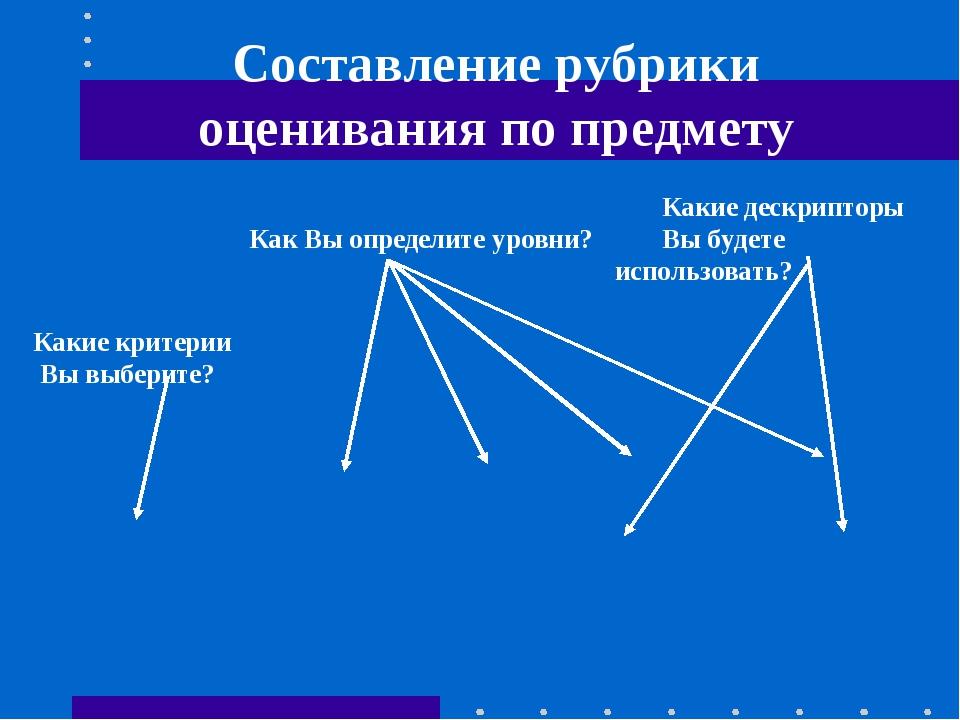 Составление рубрики оценивания по предмету Какие критерии Вы выберите? Как В...