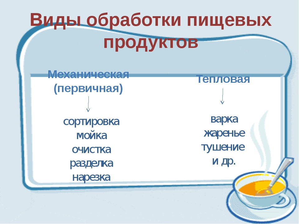 Виды обработки пищевых продуктов Механическая (первичная) сортировка мойка оч...