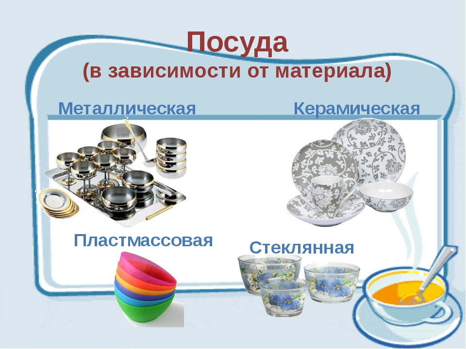 Посуда (в зависимости от материала) Металлическая Керамическая Стеклянная Пла...