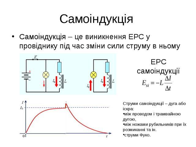 Самоіндукція Самоіндукція – це виникнення ЕРС у провіднику під час зміни сили...
