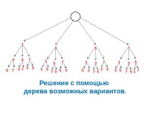 1 3 5 7 3 5 7 1 5 7 1 3 7 1 3 5 5 7 3 7 3 5 3 5 7 3 5 3 5 3 7 5 3 5 3 5 7 5