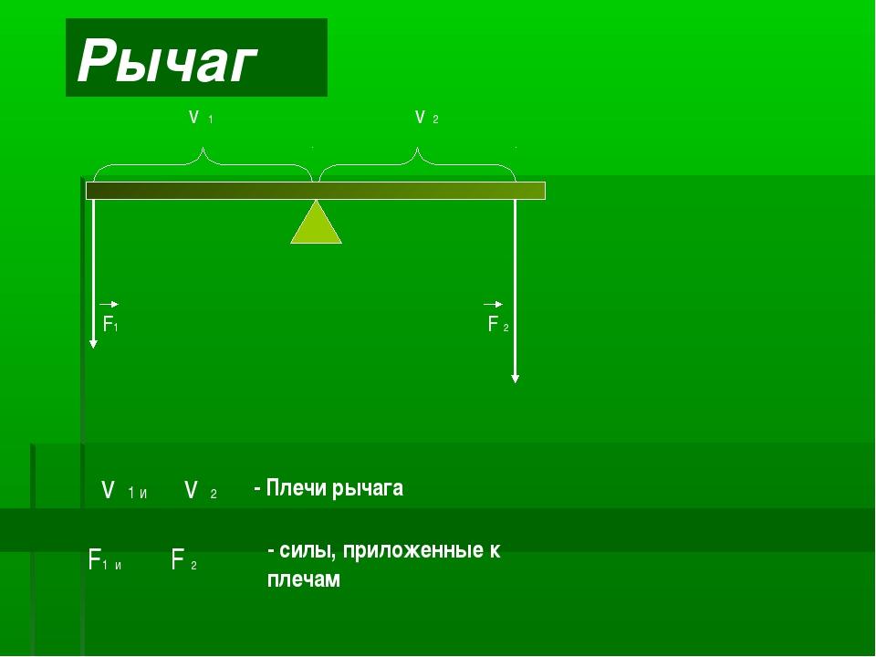 Рычаг ℓ 1 и ℓ 2 - Плечи рычага F1 и F 2 - силы, приложенные к плечам
