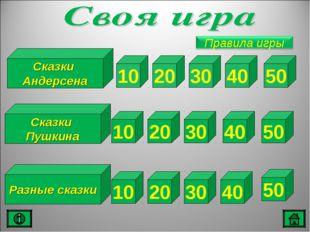 Разные сказки 20 30 40 50 20 30 40 50 20 30 40 50 Сказки Пушкина Сказки Андер