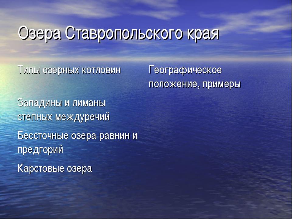 Озера Ставропольского края Типы озерных котловинГеографическое положение, пр...