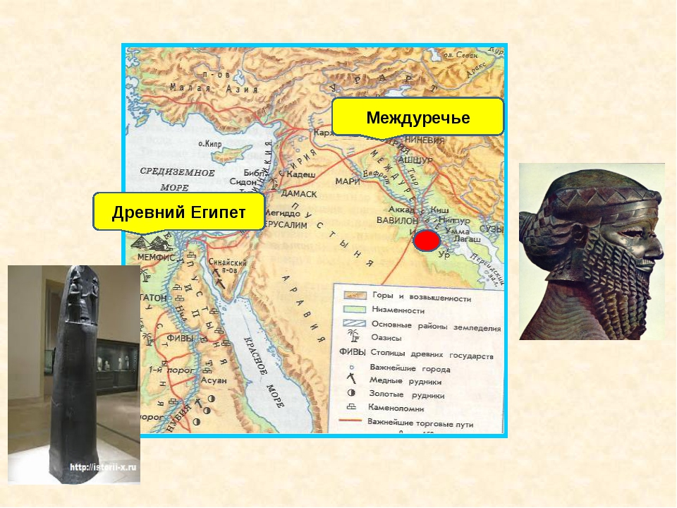 Древний Египет Междуречье