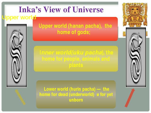 Inka's View of Universe