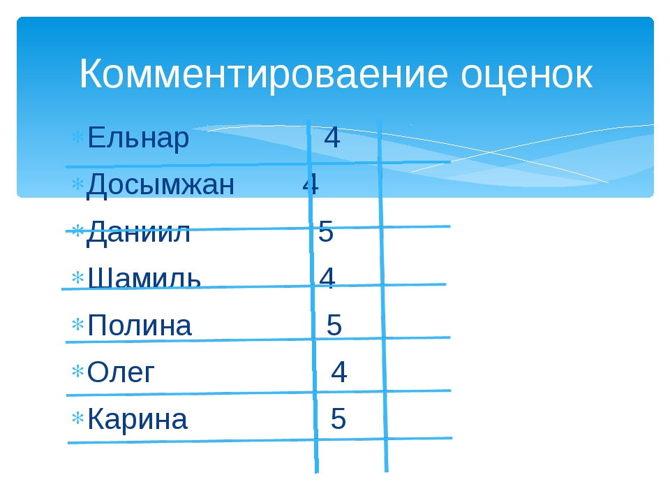 Ельнар 4 Досымжан 4 Даниил 5 Шамиль 4 Полина 5 Олег 4 Карина 5 Комментироваен...