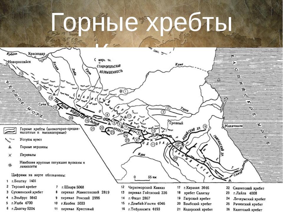 Горные хребты Кавказа