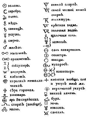 https://sites.google.com/site/himulacom/_/rsrc/1315460339128/zvonok-na-urok/8-klass/urok-no8-azyk-himii-znaki-himiceskih-elementov-otnositelnaa-atomnaa-massa/0267322732.gif