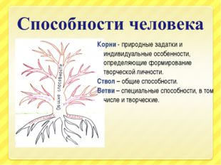 Корни - природные задатки и индивидуальные особенности, определяющие формиров
