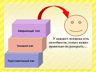 Подготовительный этап Основной этап Завершающий этап У каждого человека есть