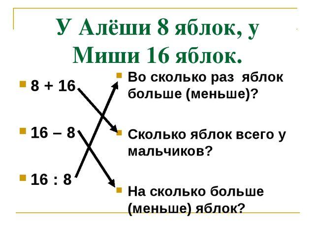 У Алёши 8 яблок, у Миши 16 яблок. 8 + 16 16 – 8 16 : 8 Во сколько раз яблок б...