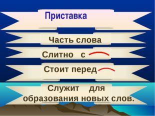 Приставка Часть слова Слитно с Служит для образования новых слов. Стоит перед