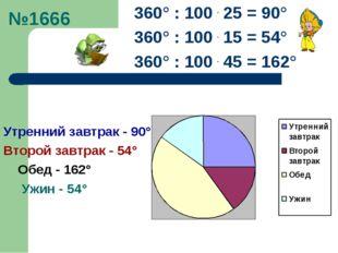 №1666 360° : 100 . 25 = 90° 360° : 100 . 15 = 54° 360° : 100 . 45 = 162° Утре