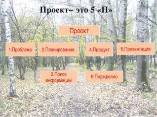 Проект− это 5 «П» Проект 1.Проблема 2.Планирование 4.Продукт 5.Презентация 3.