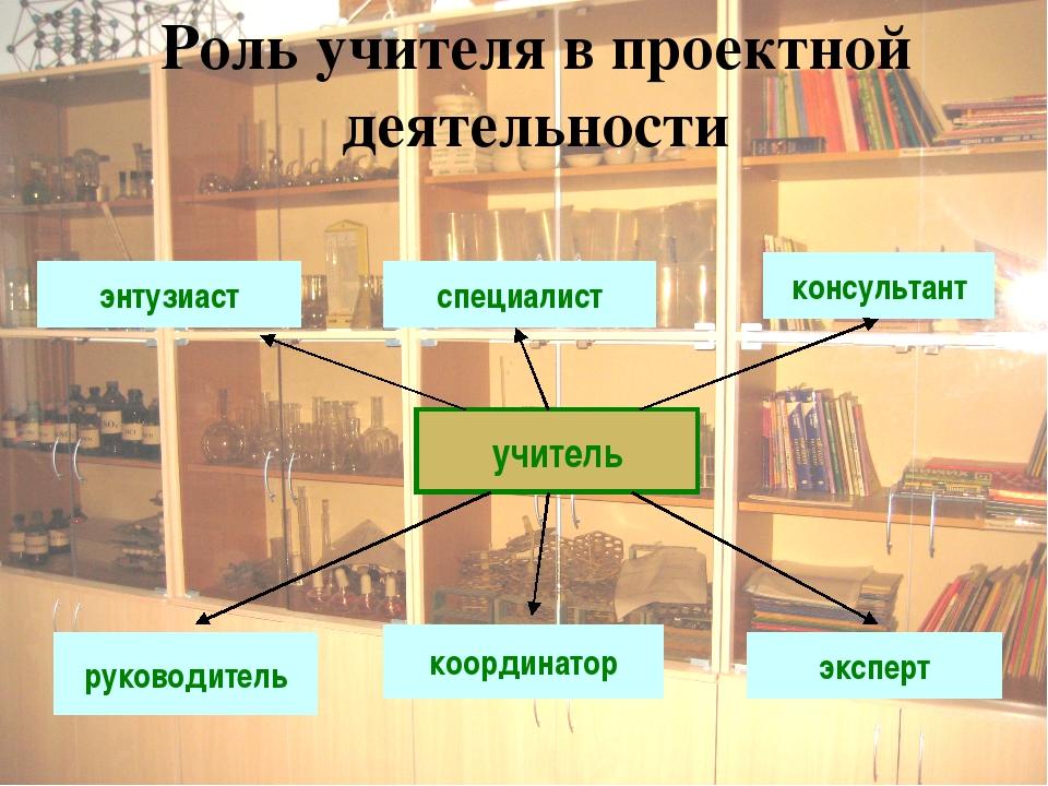 Роль учителя в проектной деятельности учитель энтузиаст специалист консультан...