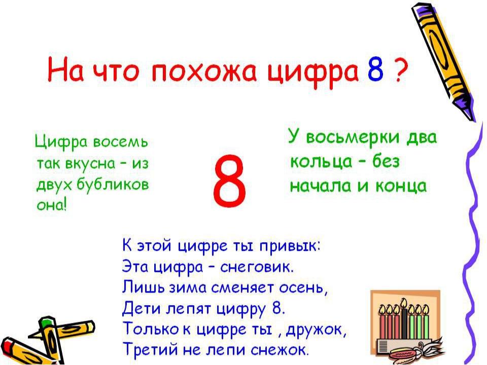 Проект по математике 1 класс про цифры
