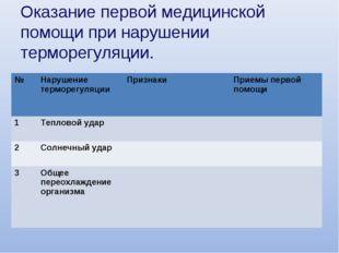 Оказание первой медицинской помощи при нарушении терморегуляции. №Нарушение