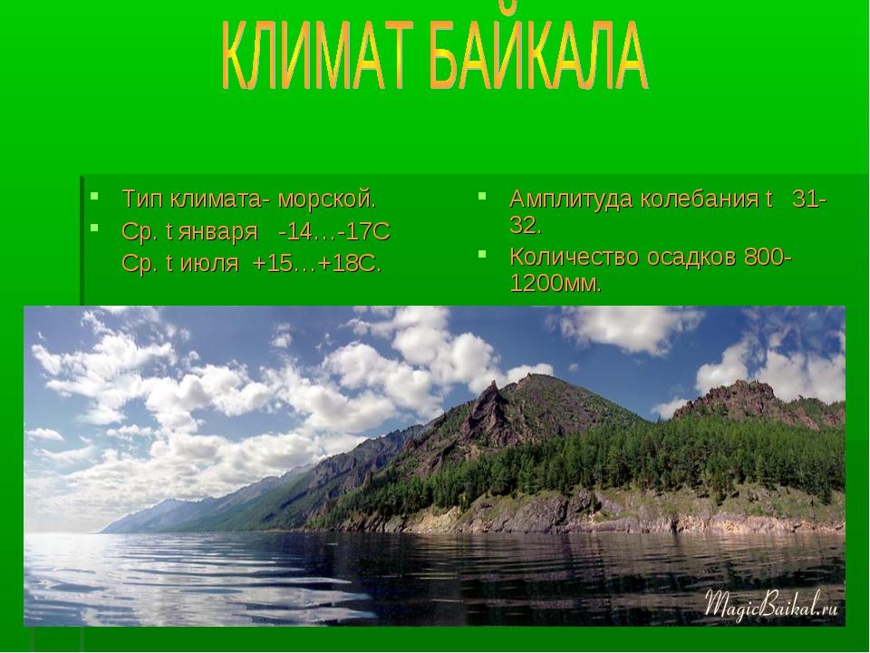 Тип климата- морской. Ср. t января -14…-17С Ср. t июля +15…+18С. Амплитуда ко...