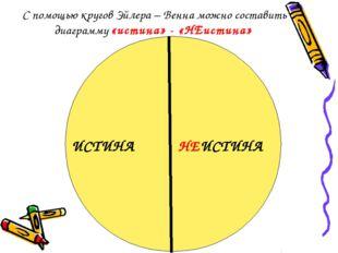 С помощью кругов Эйлера – Венна можно составить диаграмму «истина» - «НЕистин