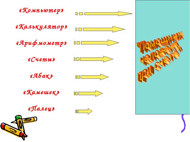 «Компьютер» «Калькулятор» «Арифмометр» «Счеты» «Абак» «Камешек» «Палец»