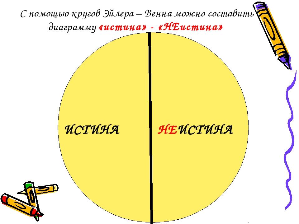 С помощью кругов Эйлера – Венна можно составить диаграмму «истина» - «НЕистин...