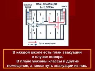 В каждой школе есть план эвакуации в случае пожара. В плане указаны классы и