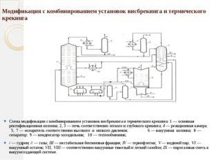 Модификация с комбинированием установок висбрекинга и термического крекинга