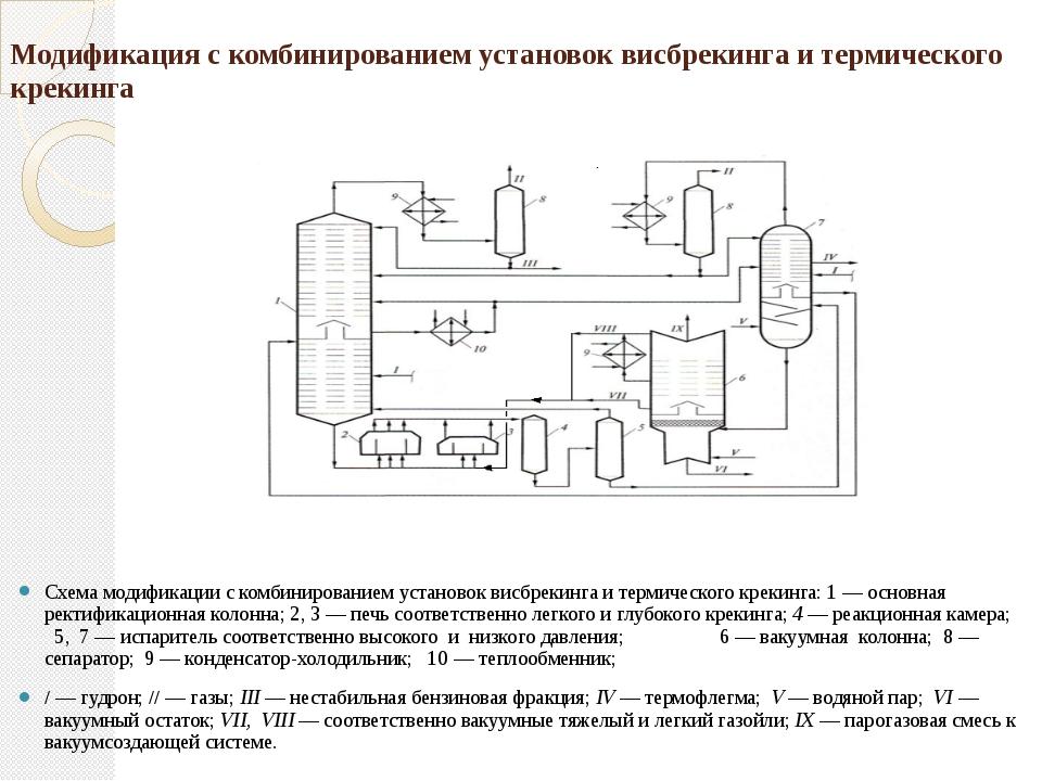 Модификация с комбинированием установок висбрекинга и термического крекинга...