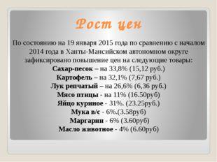 Рост цен По состоянию на 19 января 2015 года по сравнению с началом 2014 года