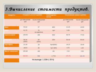 3.Вычисление стоимости продуктов. продукты Стоимость за 1кг в рублях Необходи